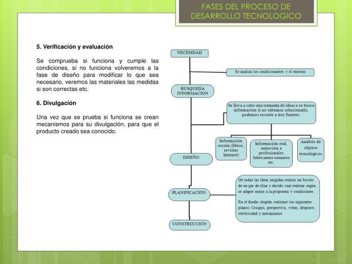 FASES DEL PROCESO DE DESARROLLO TECNOLOGICO