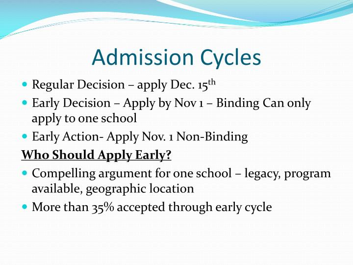 Admission Cycles