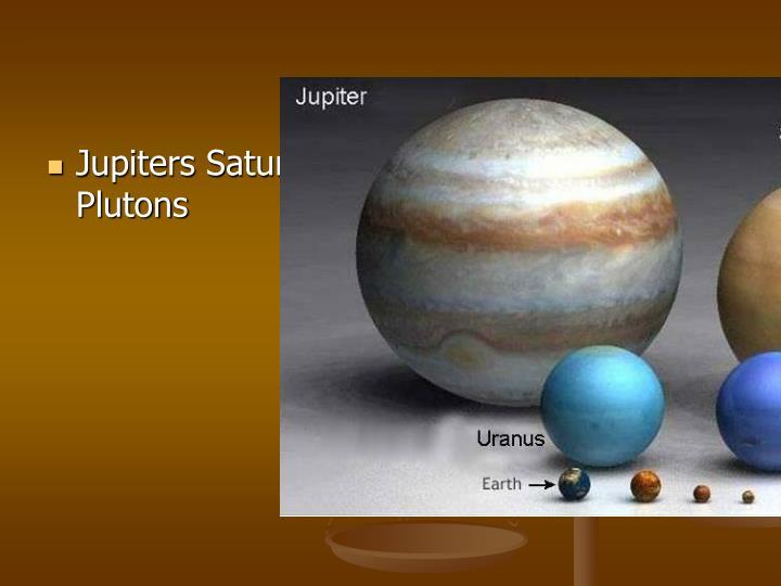 Jupiters Saturns Urāns Neptuns Zeme Plutons