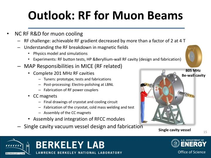 Outlook: RF for Muon Beams