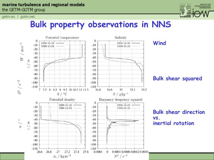 Bulk property observations in NNS