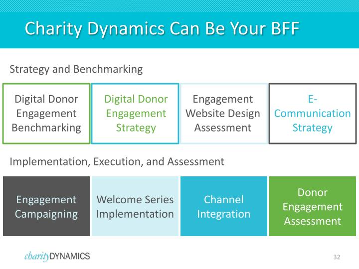 Charity Dynamics Can Be Your BFF