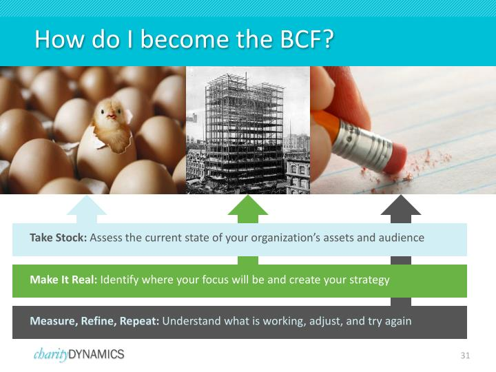 How do I become the BCF?