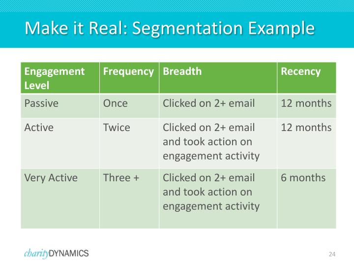 Make it Real: Segmentation Example