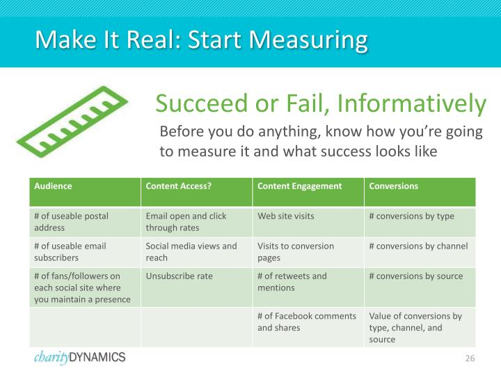 Make It Real: Start Measuring