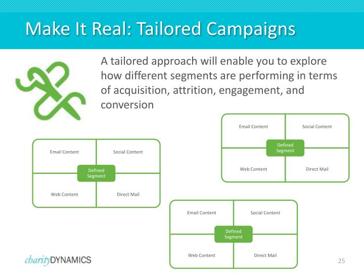 Make It Real: Tailored Campaigns