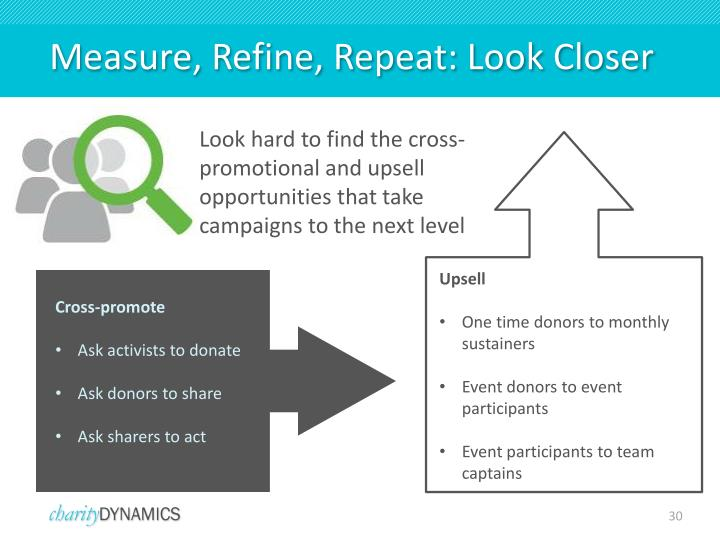 Measure, Refine, Repeat: Look Closer