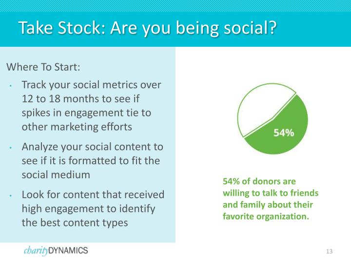 Take Stock: Are you being social?