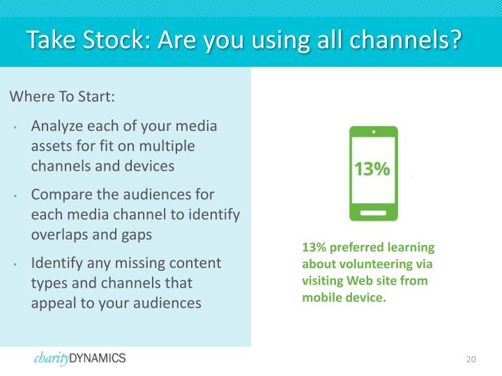 Take Stock: Are you using all channels?
