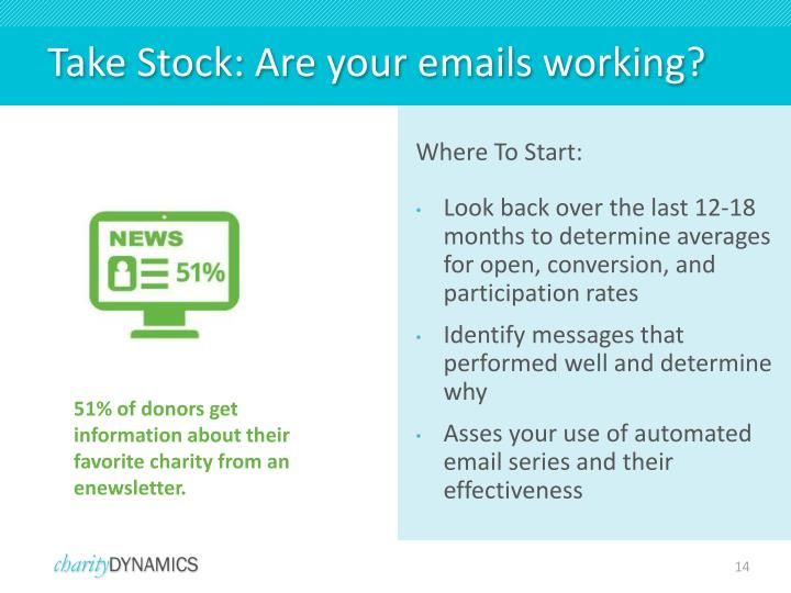 Take Stock: Are your emails working?