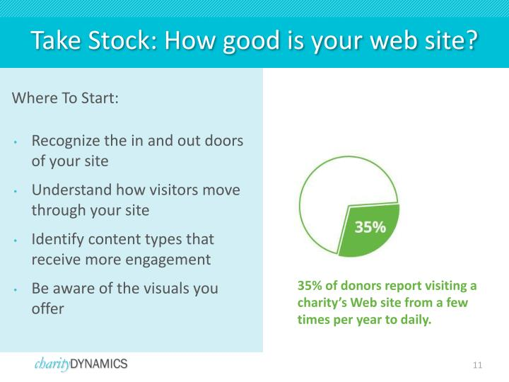 Take Stock: How good is your web site?