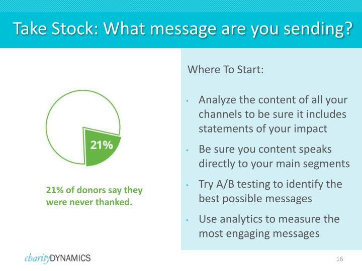 Take Stock: What message are you sending?