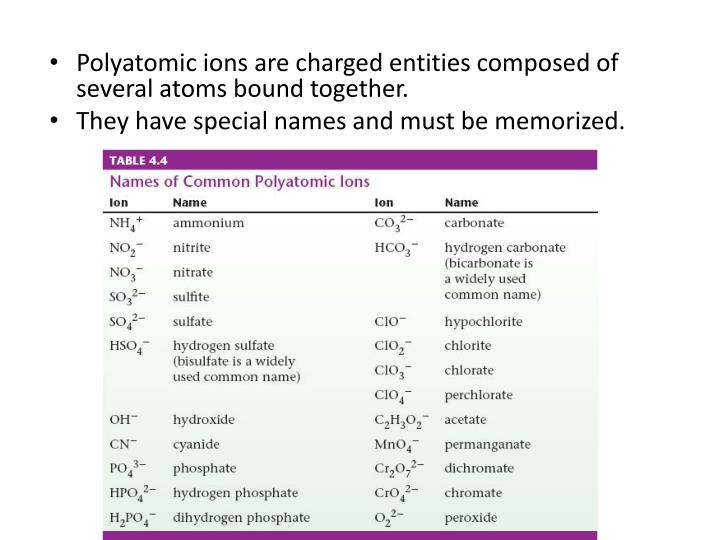 powerpoint presentation writing chemical formulas Chemical names and formulas overview •metals and non-metals •ions and ionic charges •types of compounds •systematic names-writing names and formulas.