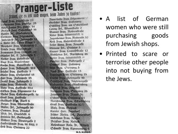 A list of German women who were still purchasing goods from Jewish shops.