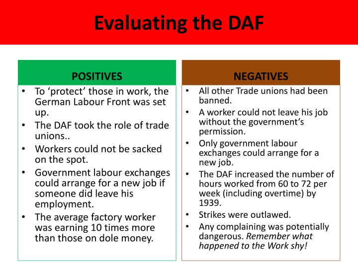 Evaluating the DAF