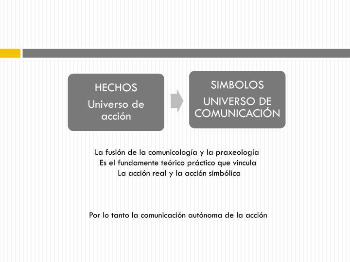 La fusión de la comunicología y la praxeología