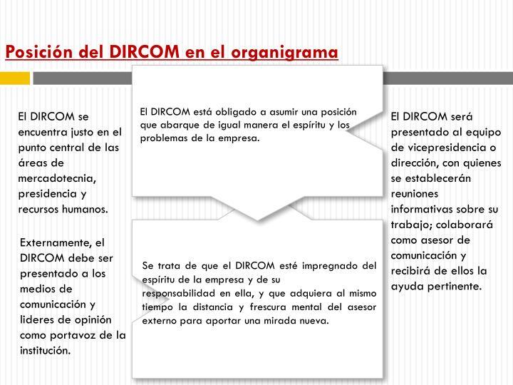 Posición del DIRCOM en el organigrama