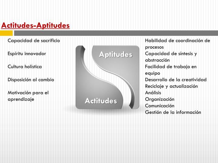 Actitudes-Aptitudes