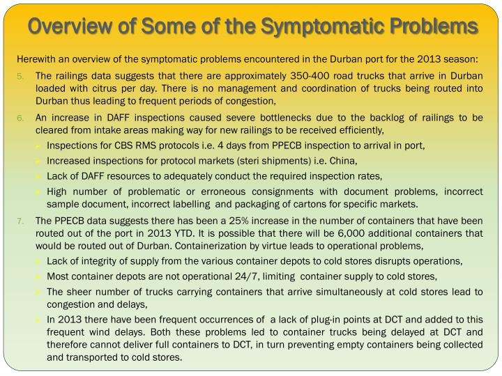 Overview of some of the symptomatic problems1