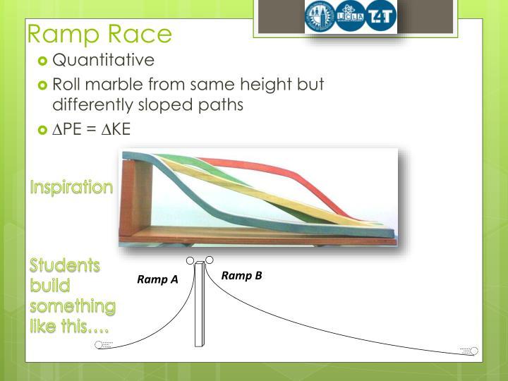 Ramp Race