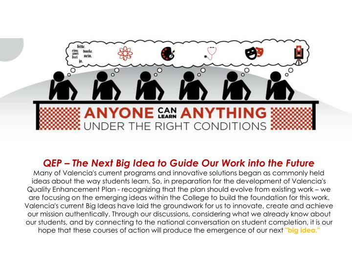 QEP – The Next Big Idea to Guide Our Work into the Future