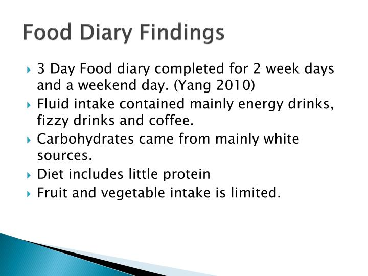 Food Diary Findings