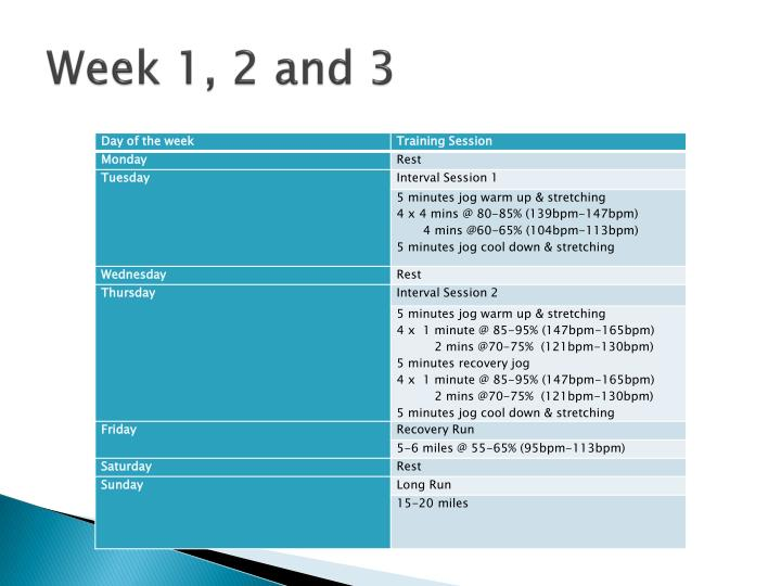 Week 1, 2 and 3