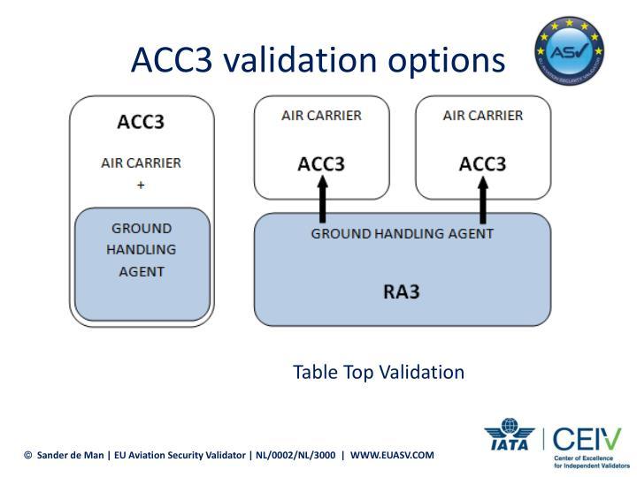 ACC3 validation options