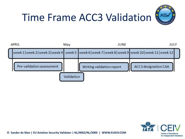 Time Frame ACC3 Validation