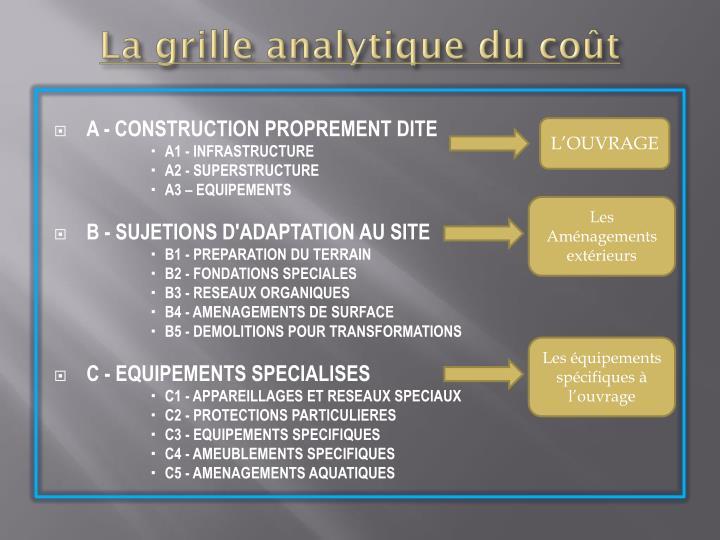 La grille analytique du coût