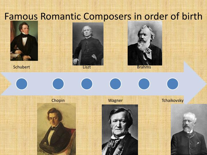 Famous Romantic Composers in order of birth