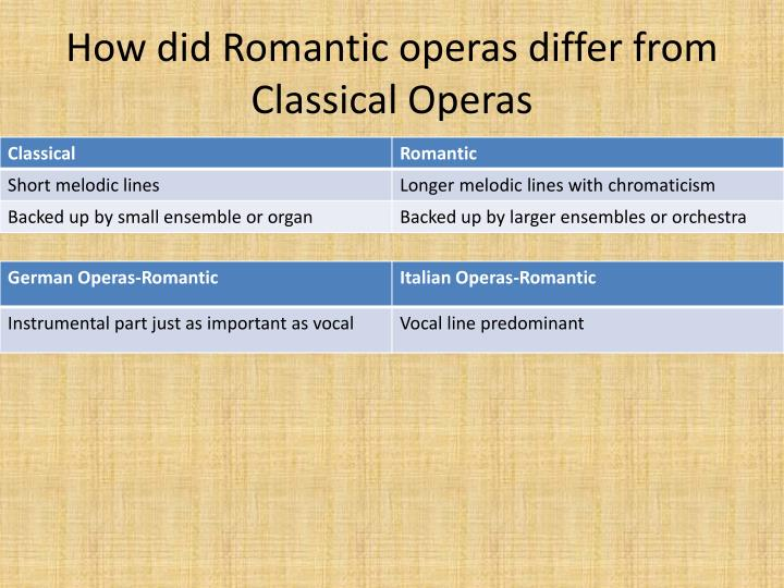 How did Romantic operas differ from Classical Operas