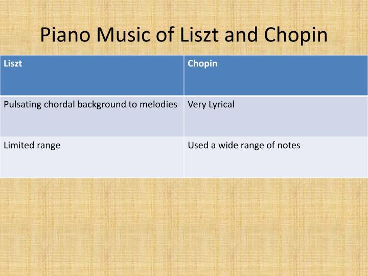 Piano Music of Liszt and Chopin