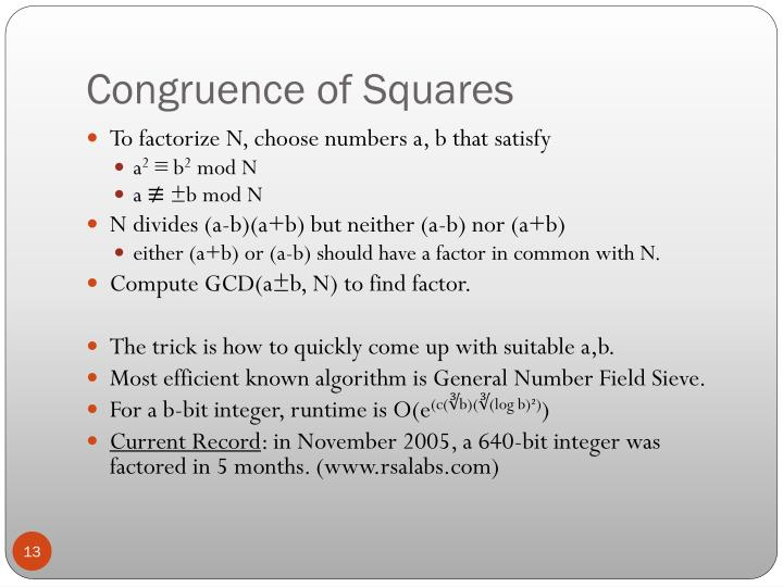 Congruence of Squares