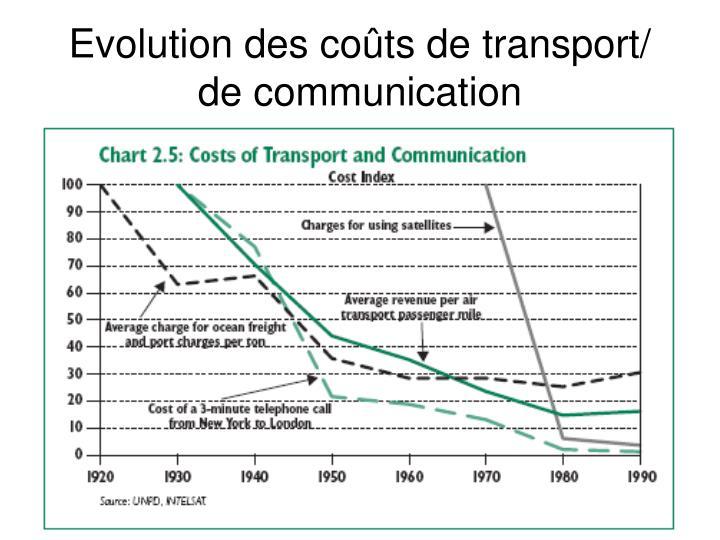 Evolution des coûts de transport/ de communication