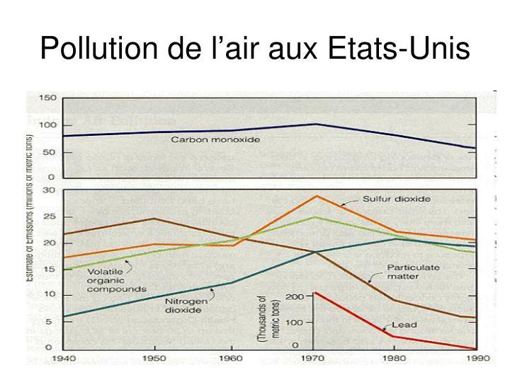 Pollution de l'air aux Etats-Unis