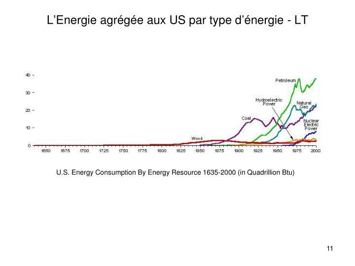 L'Energie agrégée aux US par type d'énergie - LT