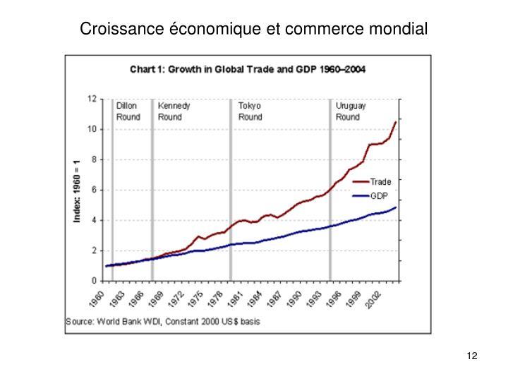 Croissance économique et commerce mondial