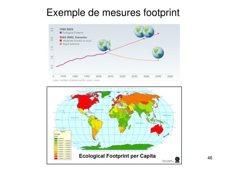 Exemple de mesures