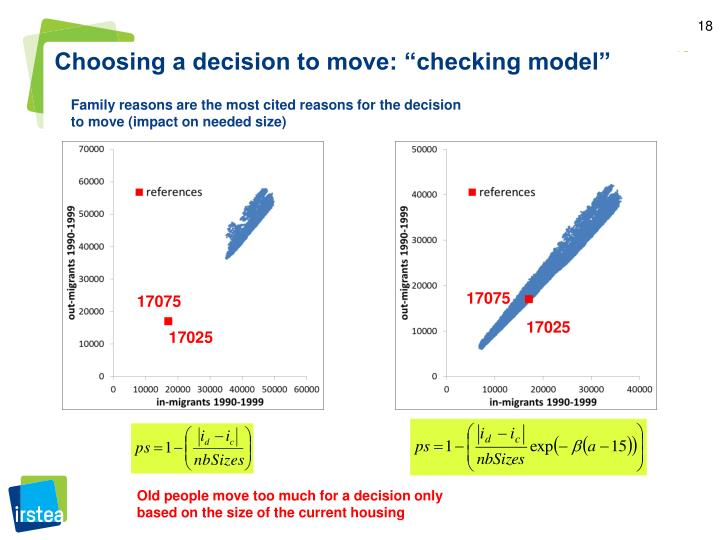 "Choosing a decision to move: ""checking model"""
