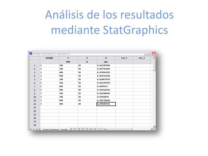 Análisis de los resultados mediante StatGraphics