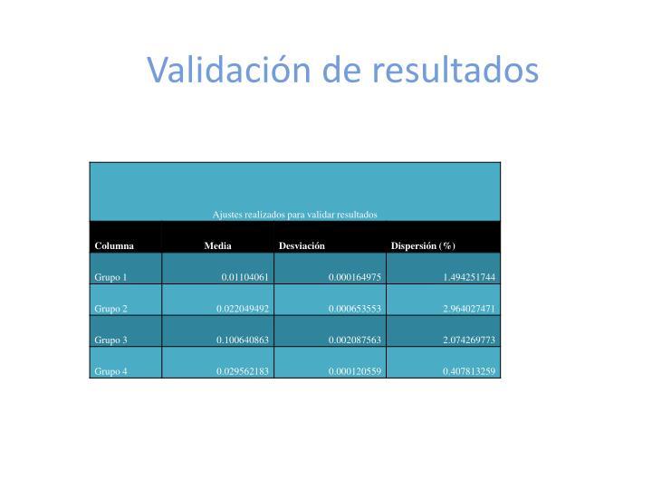 Validación de resultados
