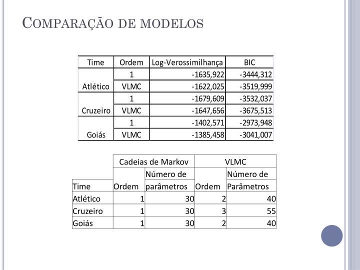 Comparação de modelos