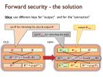 forward security the solution