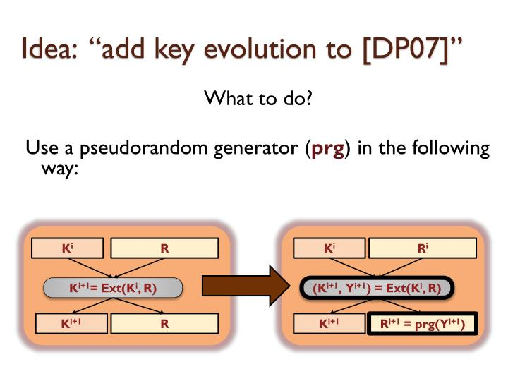 "Idea:  ""add key evolution to [DP07]"""