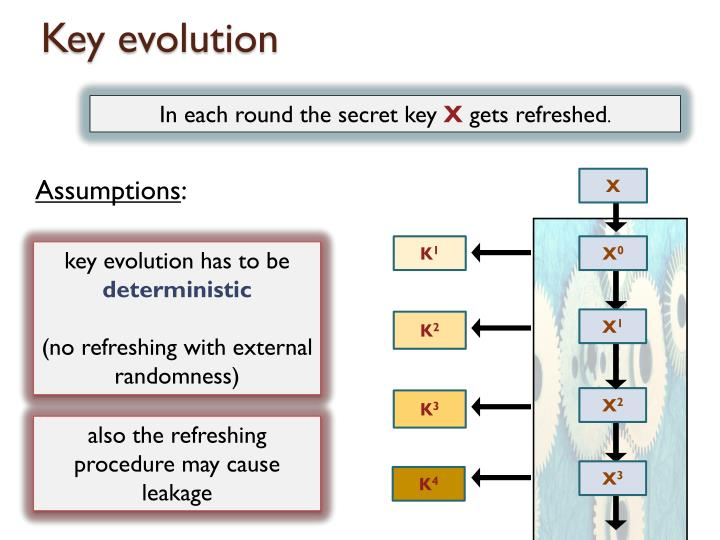 Key evolution