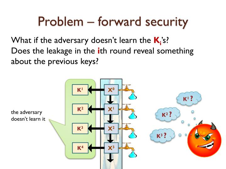 Problem – forward security