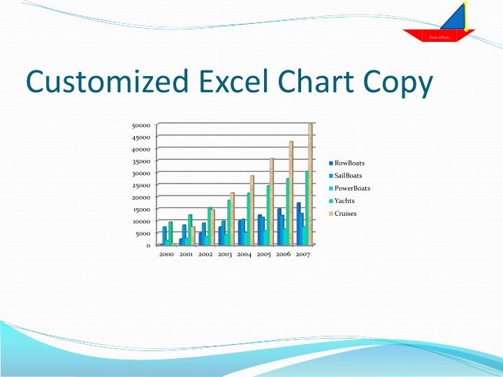 Customized Excel Chart Copy