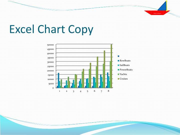 Excel Chart Copy