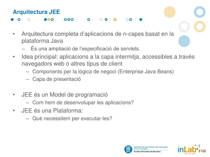 Arquitectura JEE